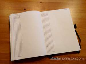 Forward Planning - The Alastair method